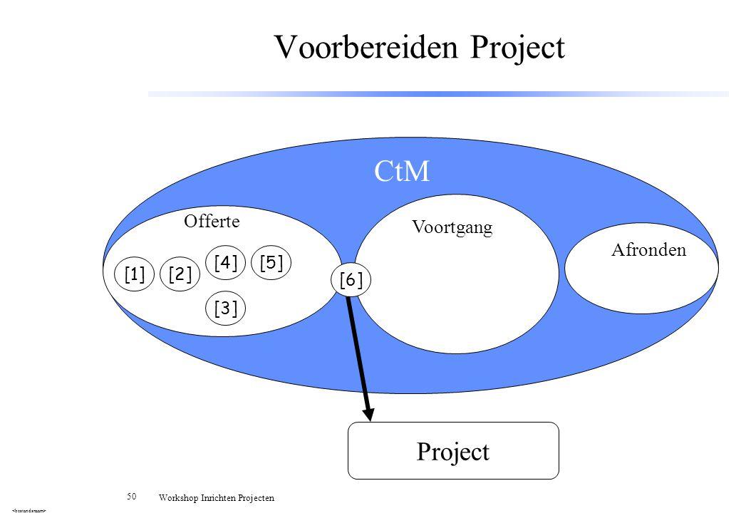Voorbereiden Project CtM Project Offerte Voortgang Afronden [4] [5]